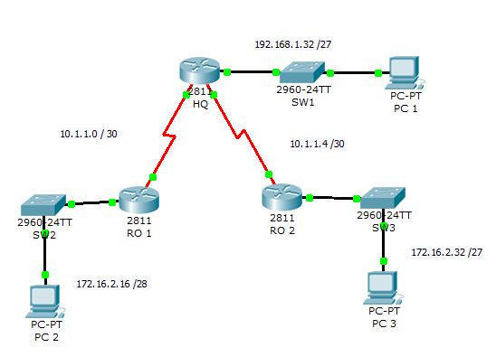 Classless Inter Domain Routing CIDR Seyma4shared