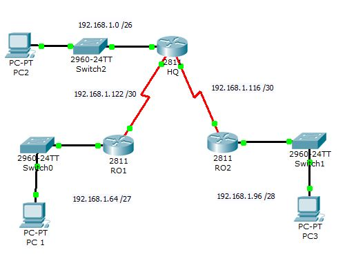 subnet mask diagram schematic wiring diagram rh 6 sxcd chamas naturatelier de